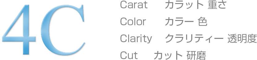 4C Carat:カラット 重さ Color:カラー 色 Clarity:クラリティー 透明度 Cut:カット 研磨